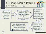site plan review process less than x6