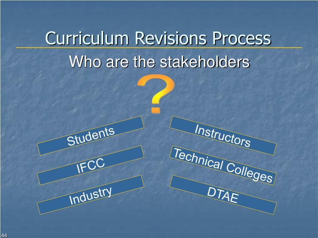 Curriculum Revisions Process