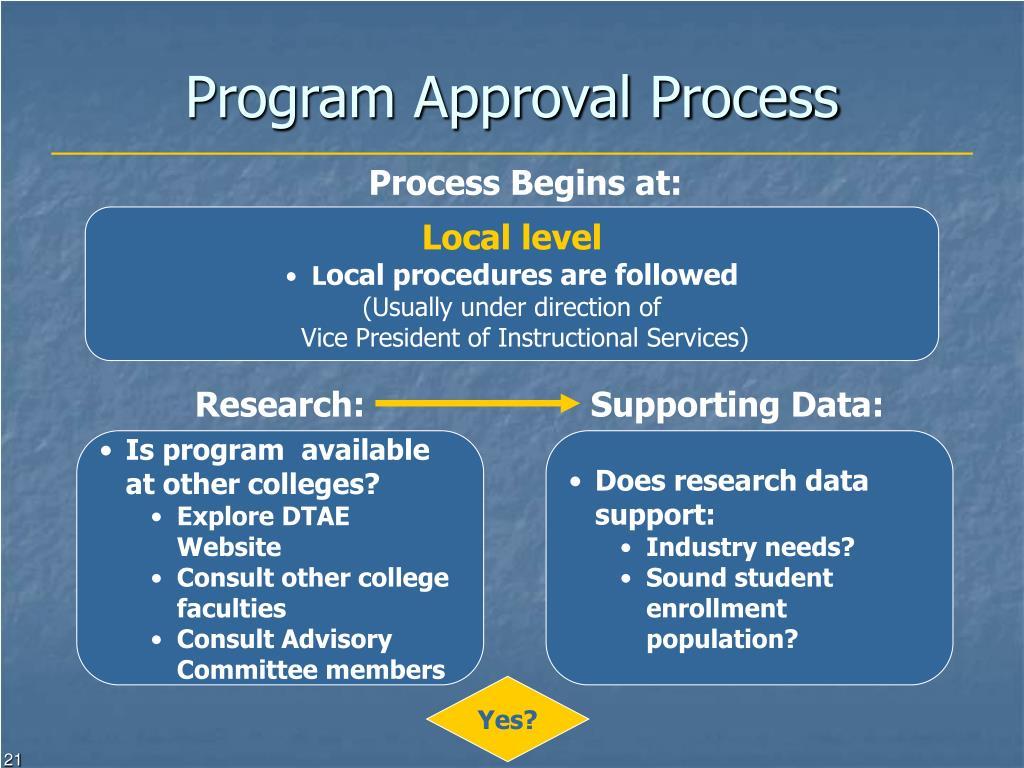 Program Approval Process