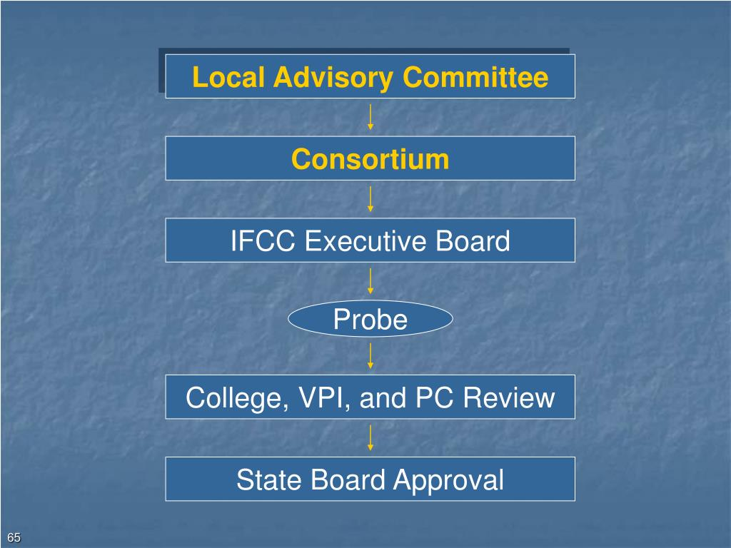 Local Advisory Committee