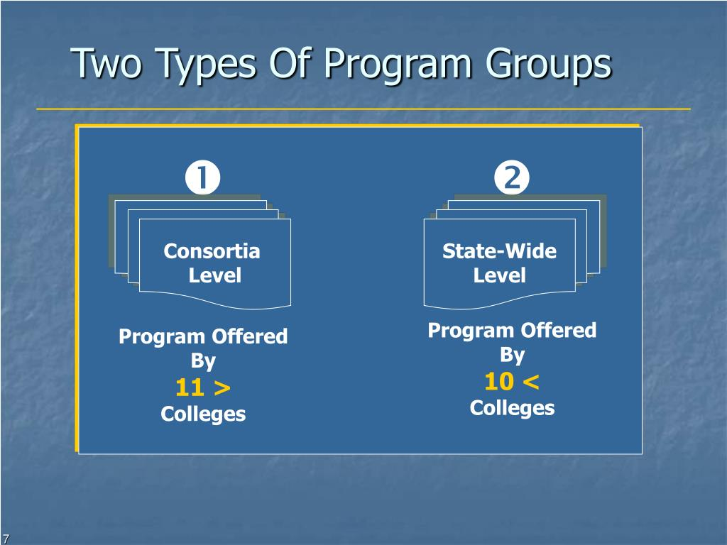 Two Types Of Program Groups