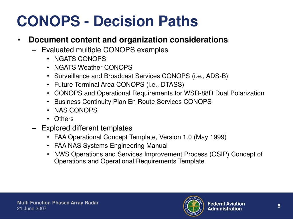 CONOPS - Decision Paths