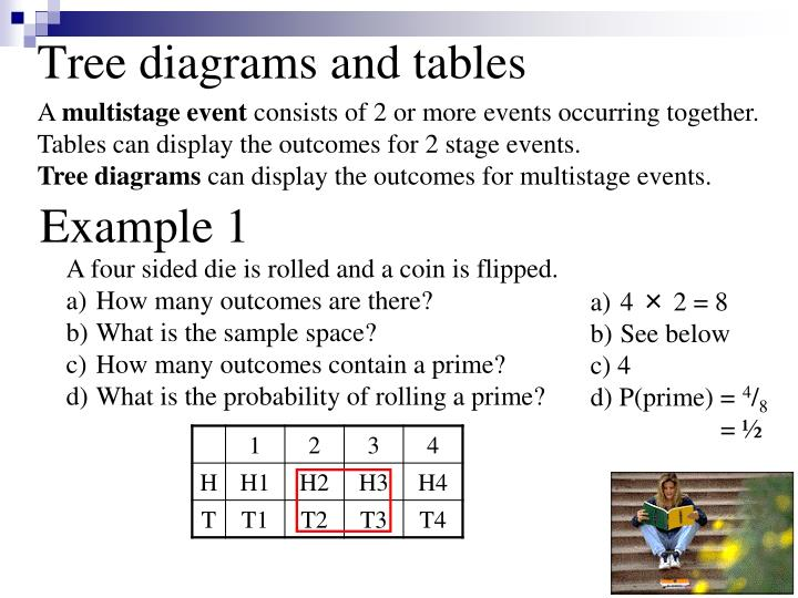 Tree diagrams and tables