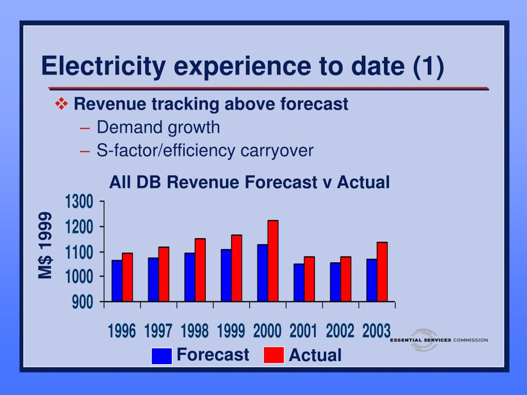 Electricity experience to date (1)
