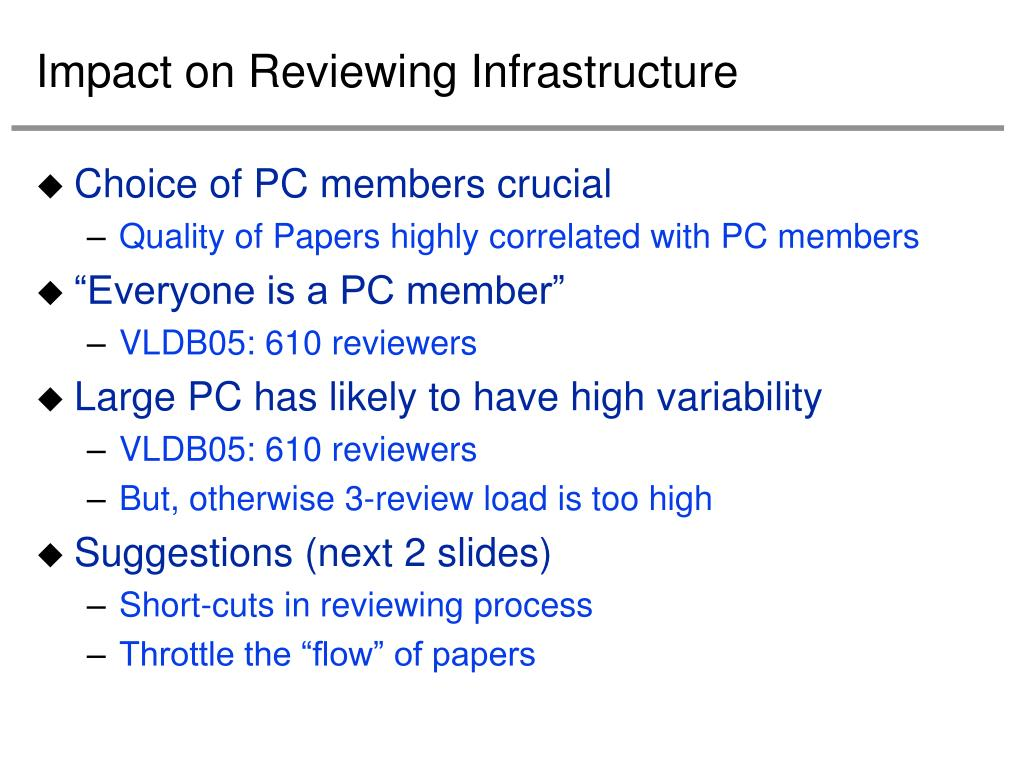 Impact on Reviewing Infrastructure