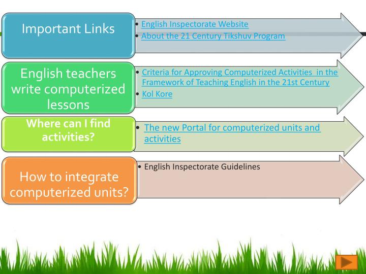 Integrating computer based technologies in the english classroom