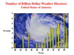 number of billion dollar weather disasters united states of america