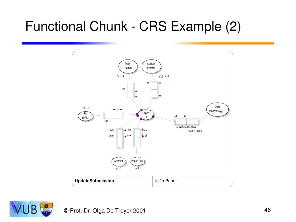 Functional Chunk - CRS Example (2)