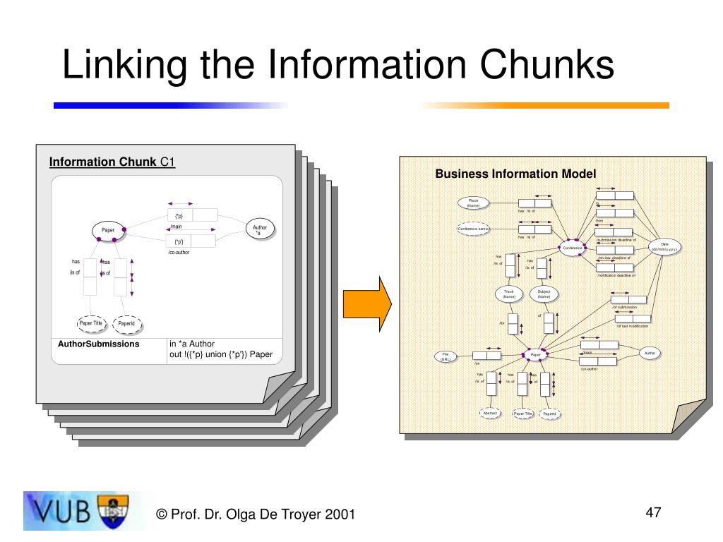 Linking the Information Chunks