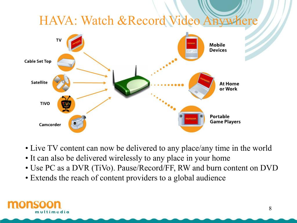 HAVA: Watch &Record Video Anywhere