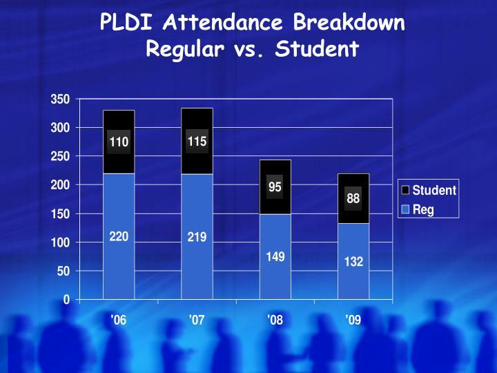 Pldi attendance breakdown regular vs student