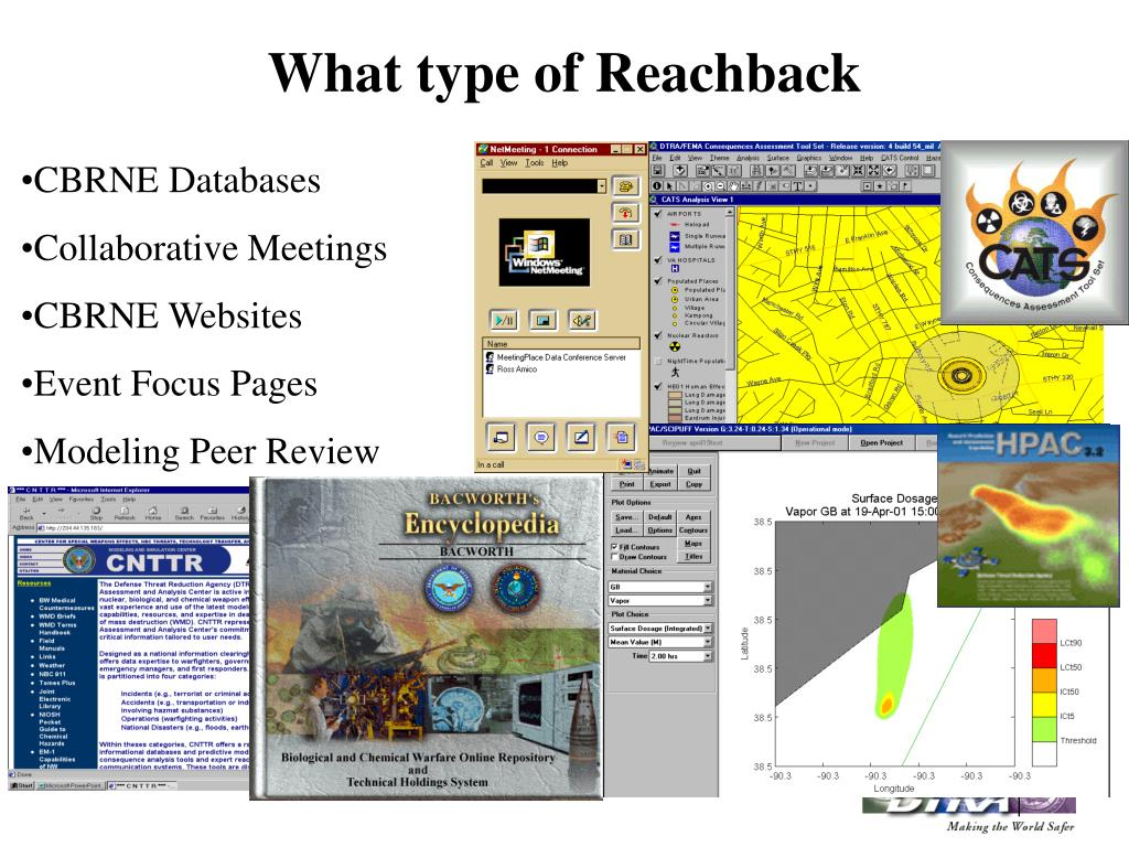 What type of Reachback
