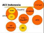 ai3 indonesia