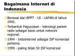 bagaimana internet di indonesia