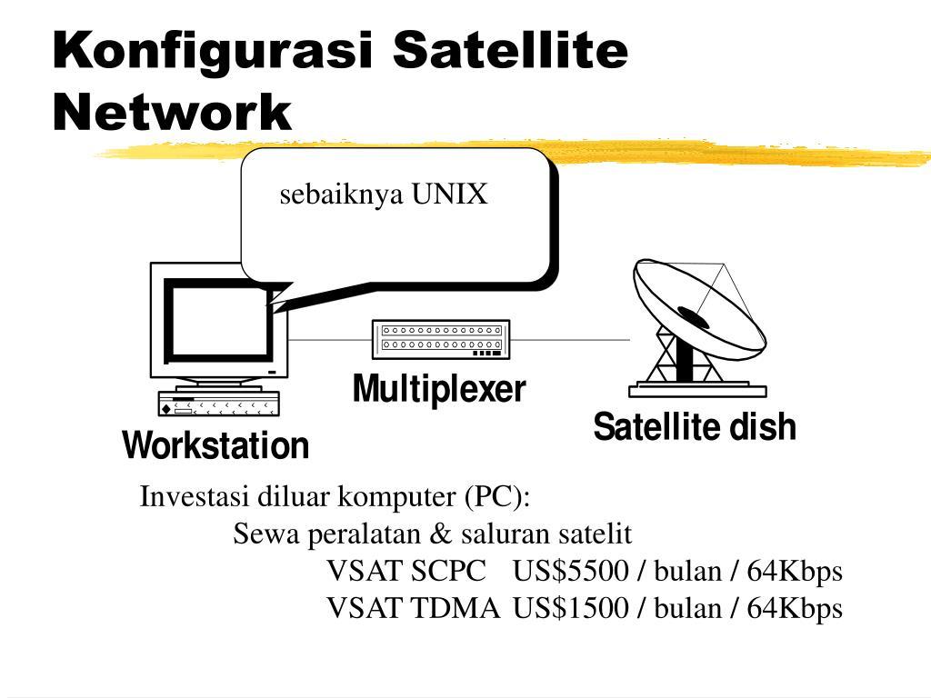 Konfigurasi Satellite Network