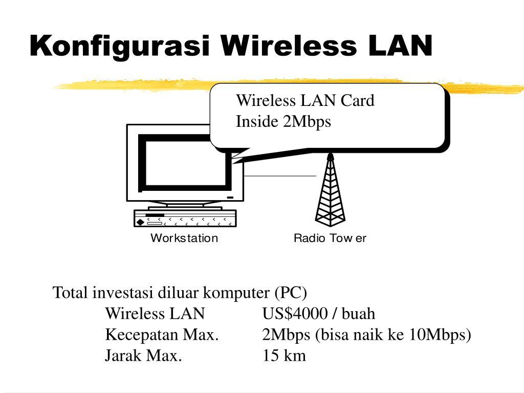 Konfigurasi Wireless LAN