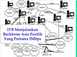 indonesia internet topology9