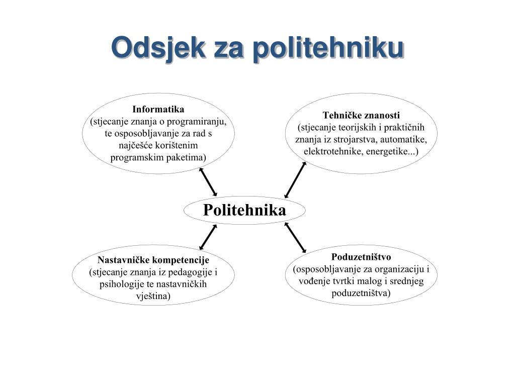 Odsjek za politehniku