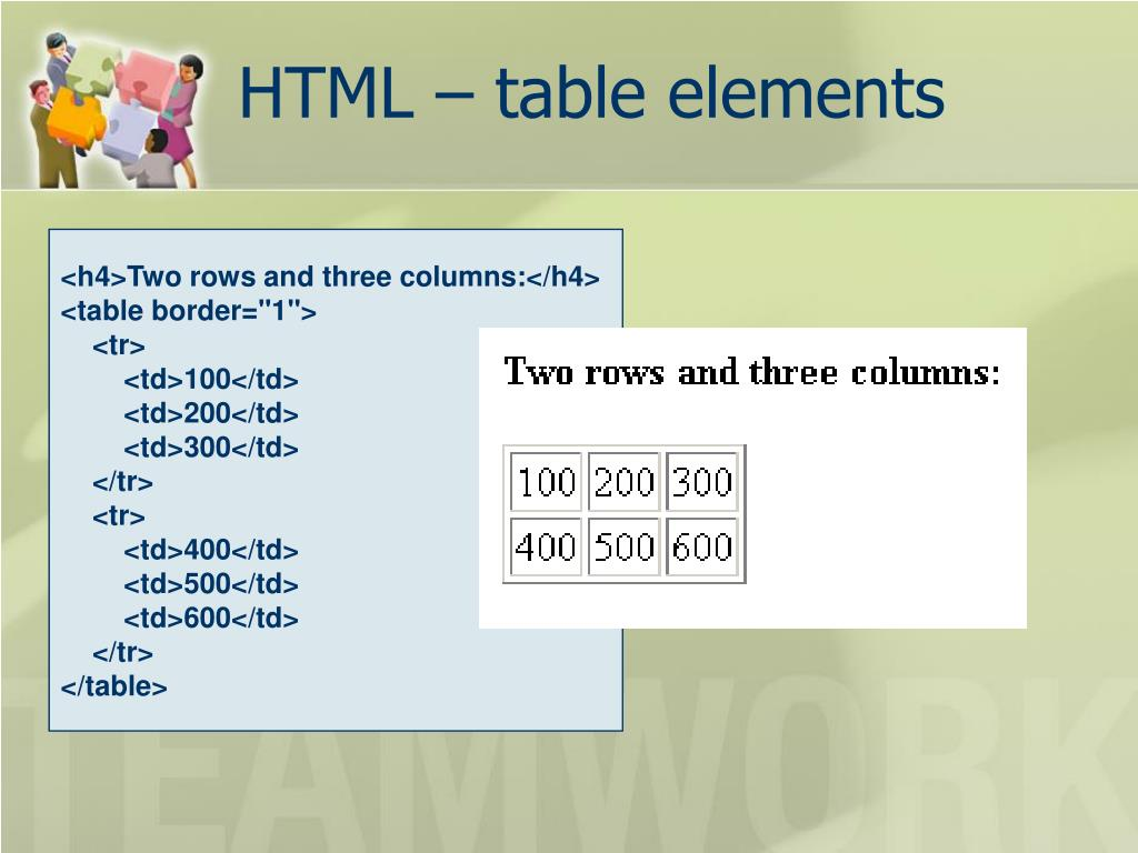 HTML – table elements