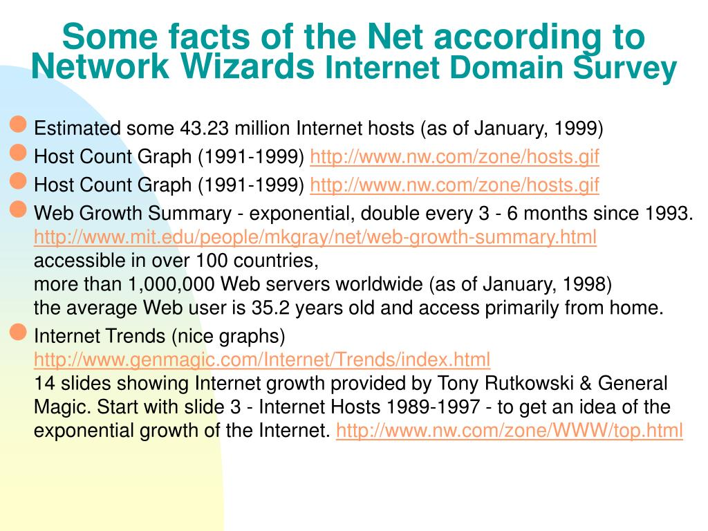 Some facts of the Net according to Network Wizards