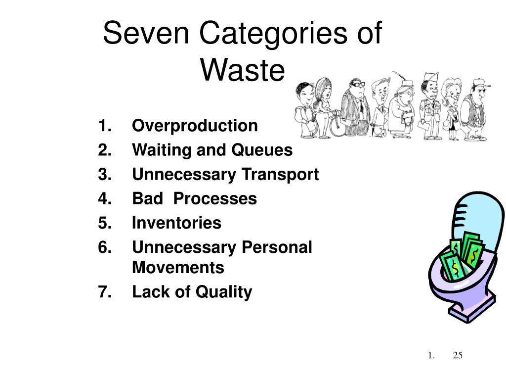 Seven Categories of Waste