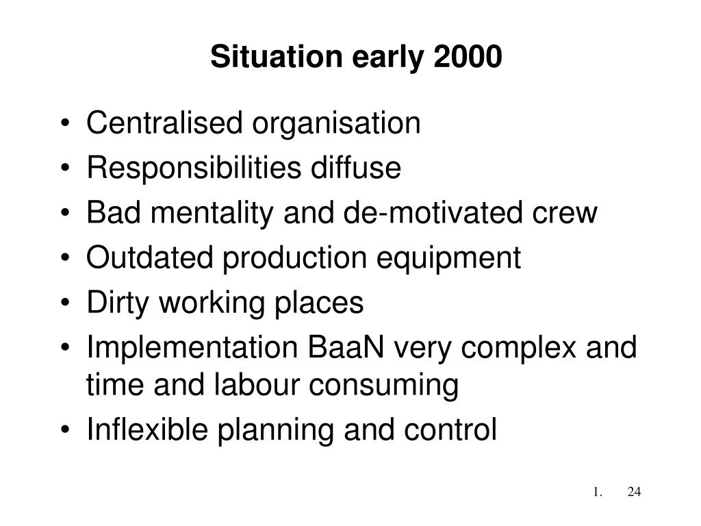 Situation early 2000