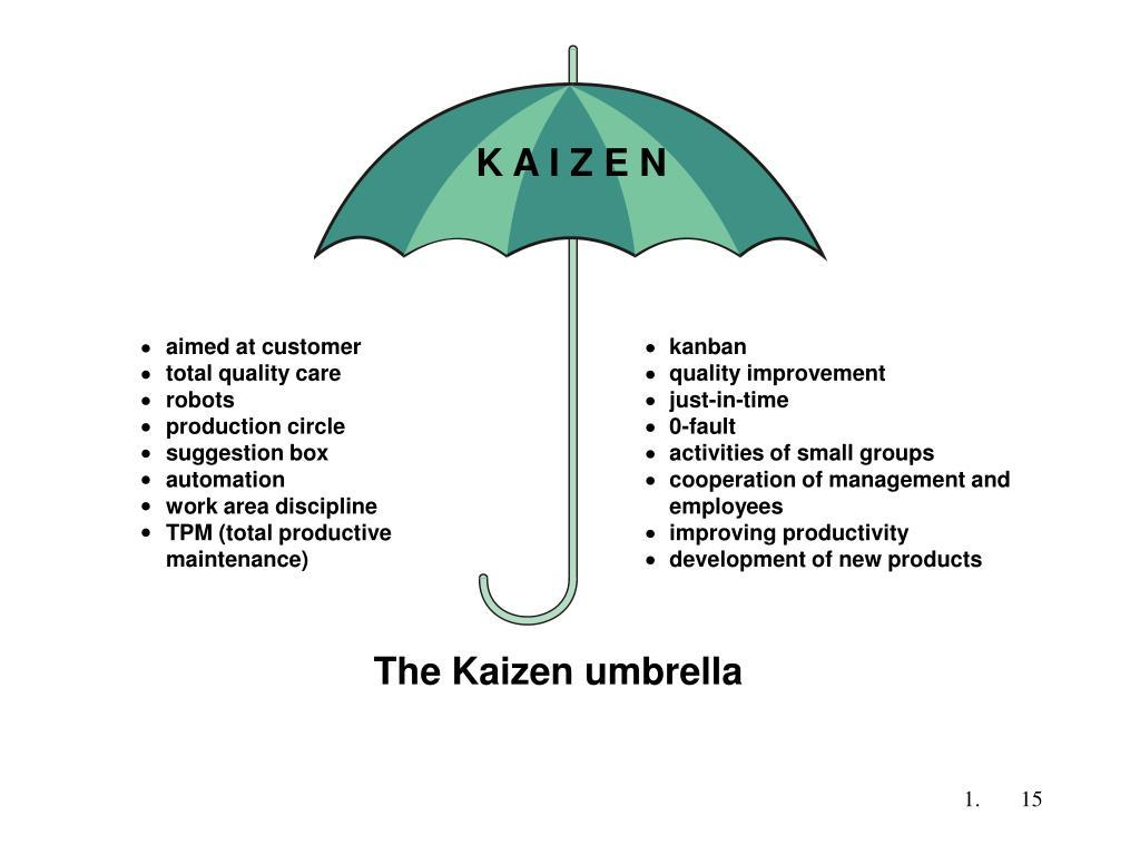 The Kaizen umbrella
