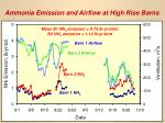 ammonia emission and airflow at high rise barns