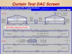 curtain test dac screen