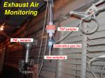 exhaust air monitoring