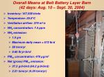 overall means at belt battery layer barn 42 days aug 10 sept 30 2004