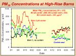 pm 10 concentrations at high rise barns