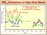 pm 10 emissions of high rise barns