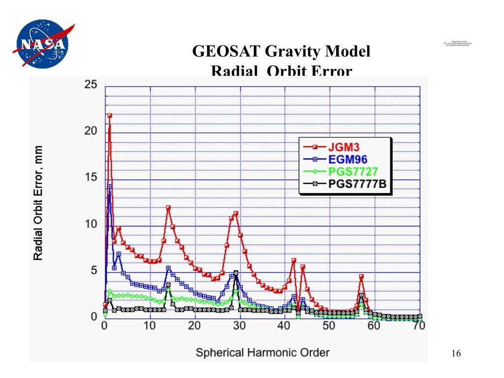 GEOSAT Gravity Model