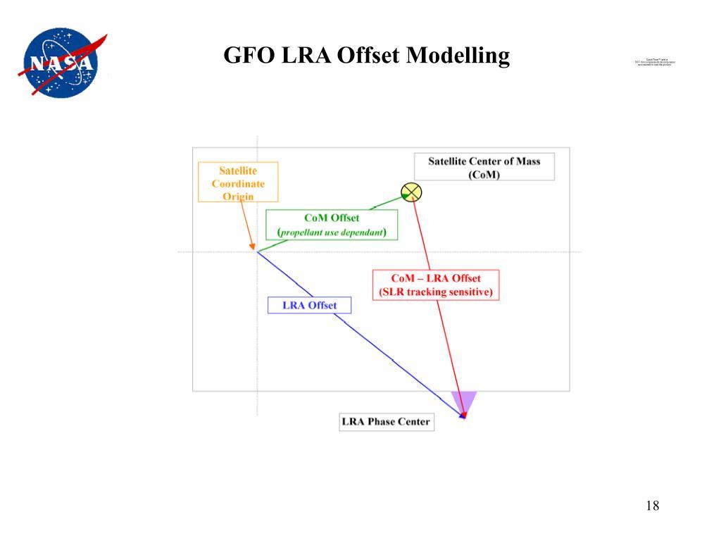 GFO LRA Offset Modelling