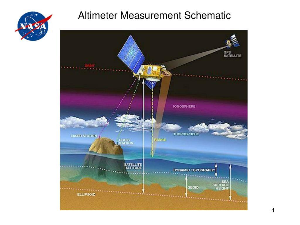 Altimeter Measurement Schematic