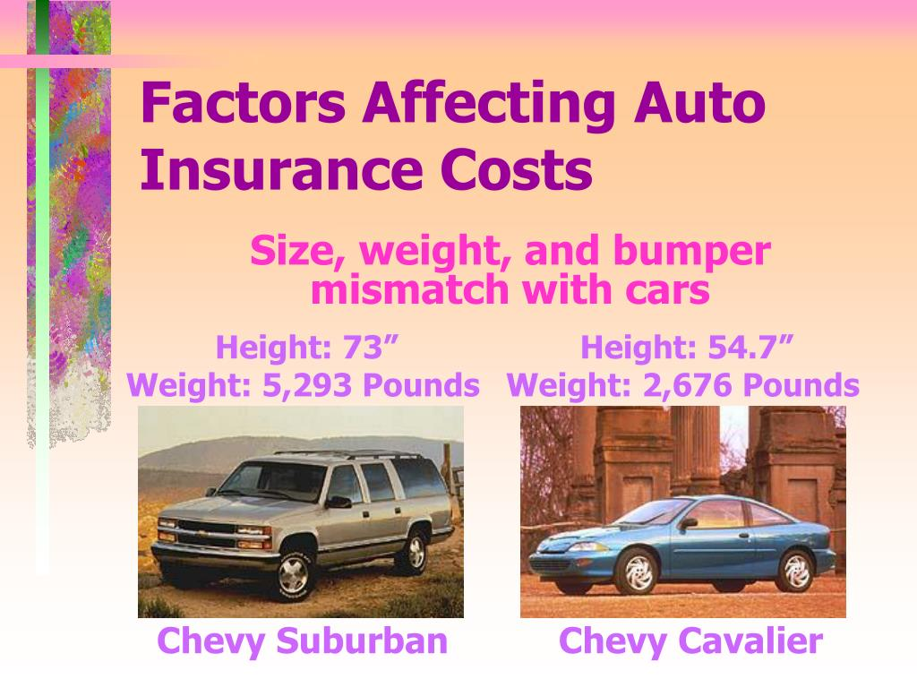 Factors Affecting Auto Insurance Costs