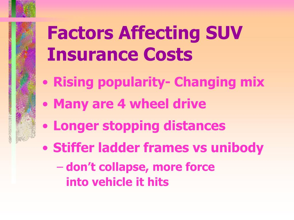 Factors Affecting SUV Insurance Costs