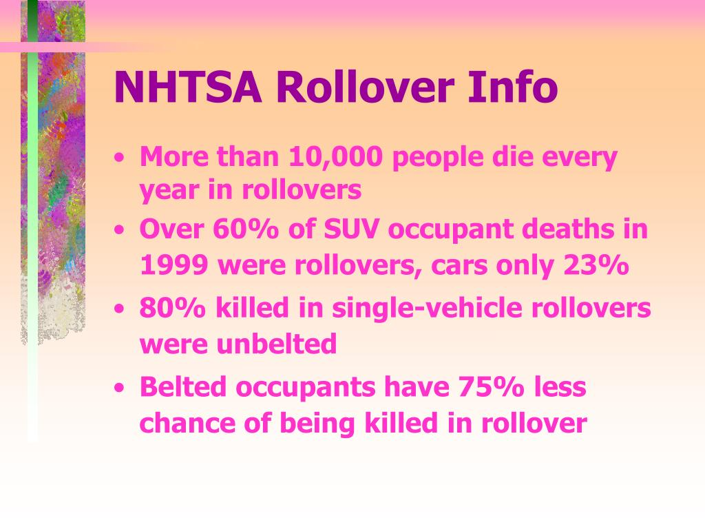 NHTSA Rollover Info