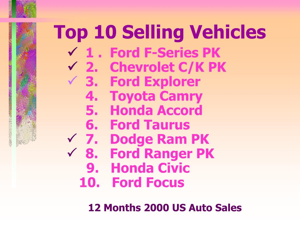 Top 10 Selling Vehicles
