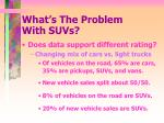 what s the problem with suvs32