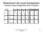 directional link level comparison american legion bridge base alt condition