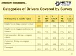 strength in numbers categories of drivers covered by survey
