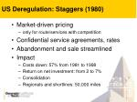 us deregulation staggers 1980