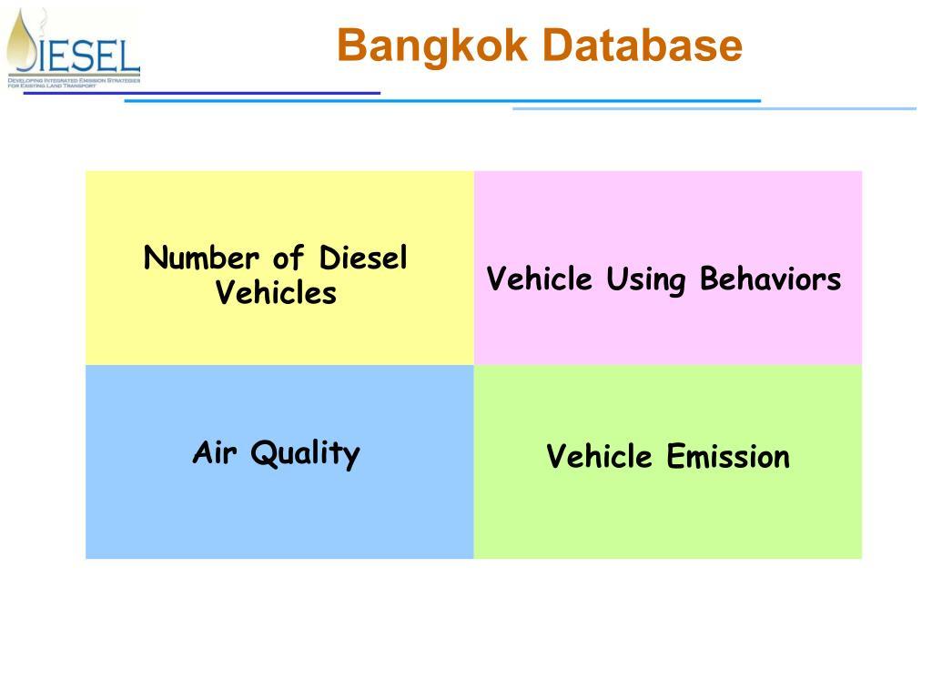 Bangkok Database