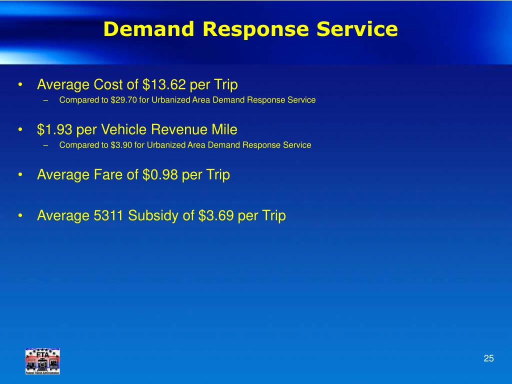 Demand Response Service