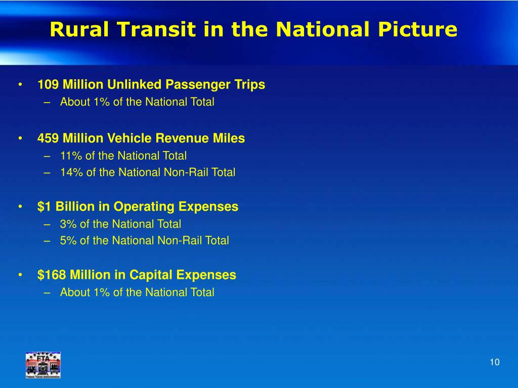 Rural Transit in the National Picture