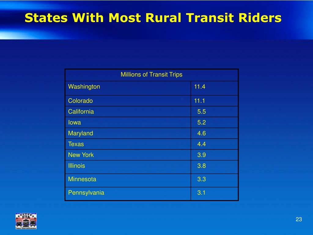 States With Most Rural Transit Riders