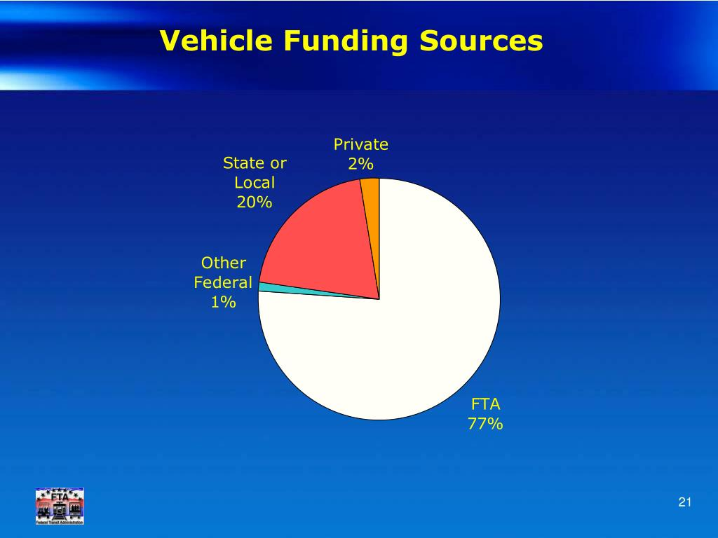 Vehicle Funding Sources