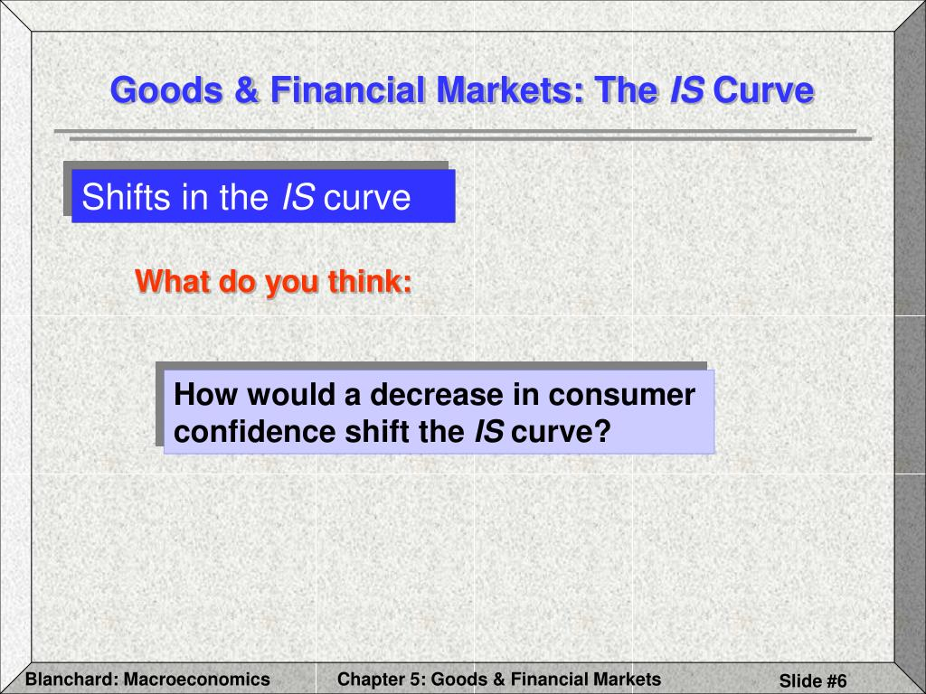 Goods & Financial Markets: The
